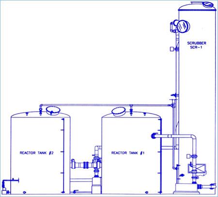 epoxide-scrubber-3
